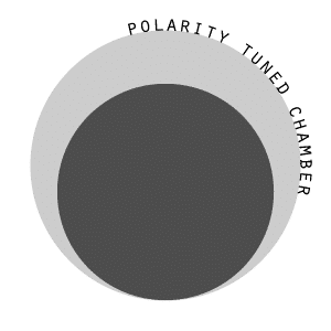 Polarity Tuned Chamber